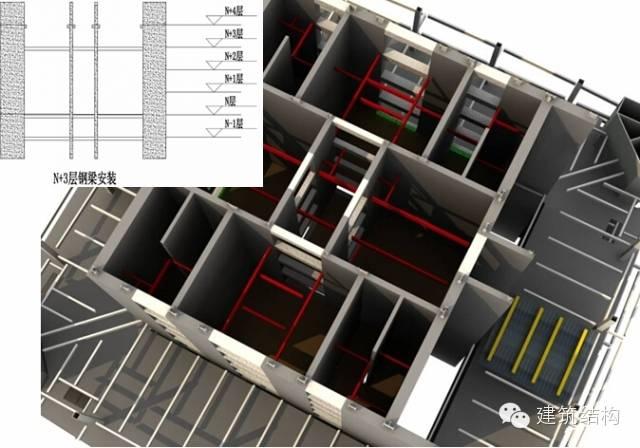 建筑结构丨超高层建筑钢结构施工流程三维效果图_20