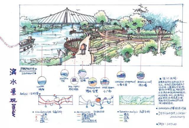 [考研干货]70张景观手绘快题学习_64
