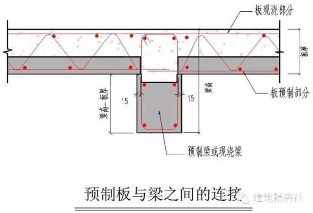 [干货]是时候学习装配式建筑、安装施工方案了!_24