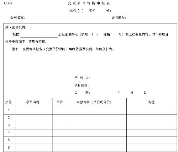 泵站新建工程监理实施细则(161页)_2