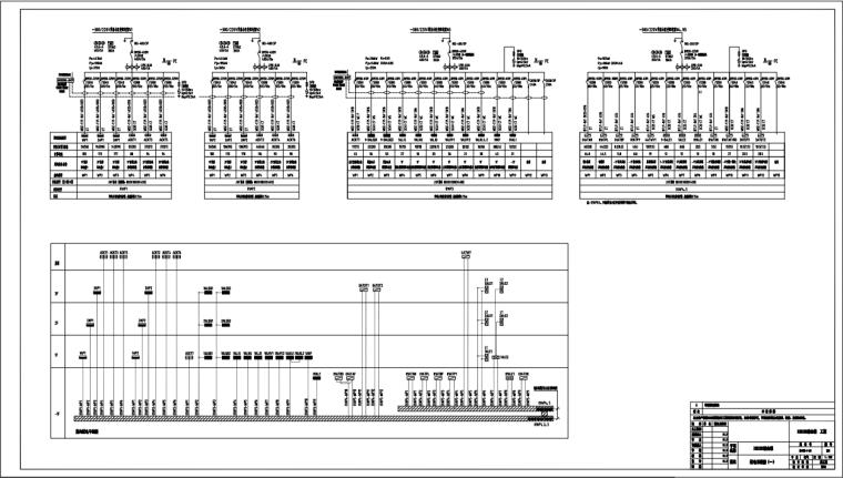 河北-某大型综合楼电气全套图纸