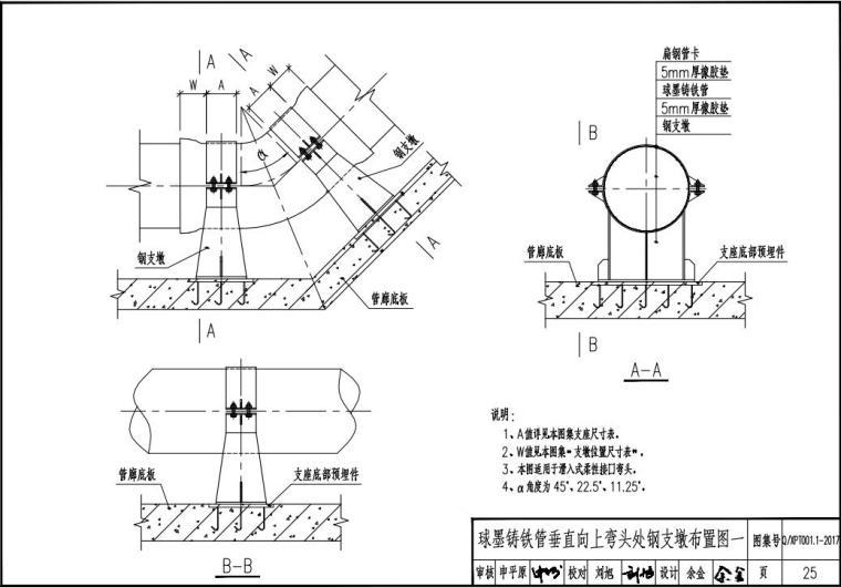 综合管廊球墨铸铁管钢支墩安装图集(180余页)