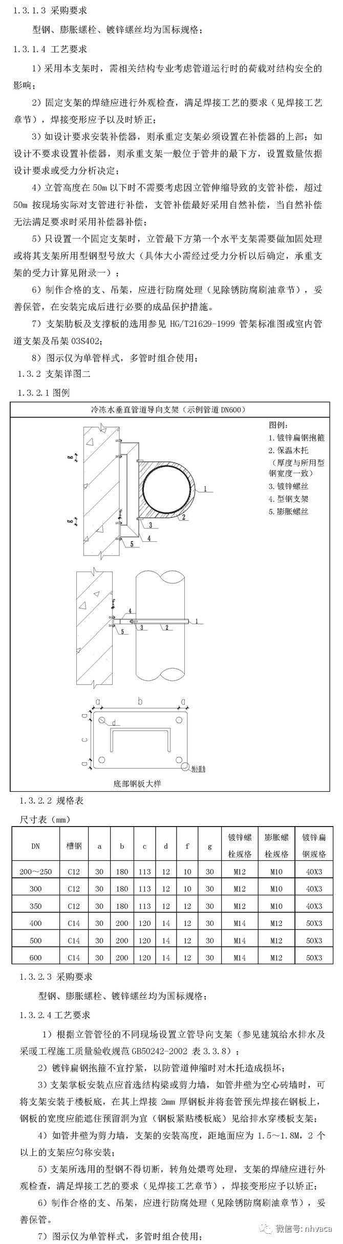 暖通空调施工工艺标准图集(53张图)_2