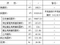 临海市经济适用房(江南)工程规划及建筑设计方案说明
