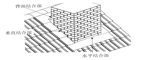 [北京市顺义]龙之湾嘉园6号楼建筑工程施工组织设计_8