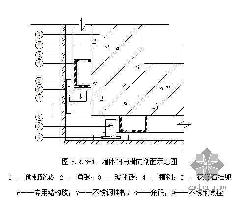 内墙面玻化砖镶贴干挂施工工法
