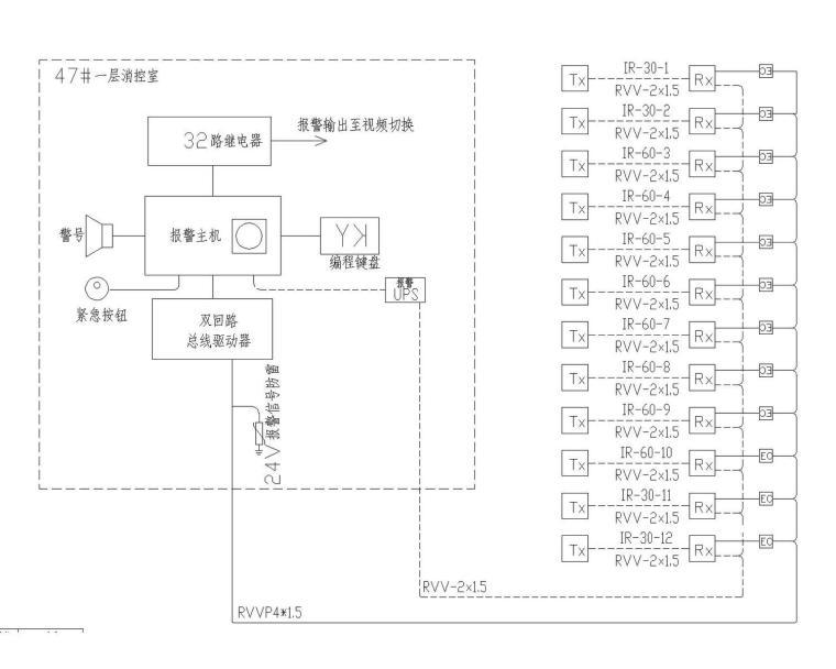 [山东]经济适用房弱电智能化全套系统图(大院最新设计)