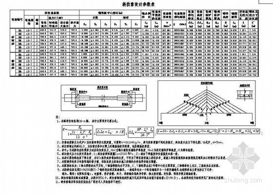 104m预应力钢筋混凝土组合体系斜拉桥斜拉索设计参数表节点详图设计