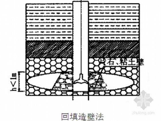 [湖北]高架桥冲击钻孔桩基础溶洞及裂隙处理施工方案