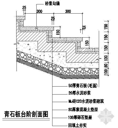 青石板台阶剖面图
