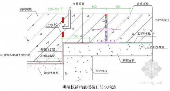 [北京]地铁车站主体结构施工组织设计(钻孔灌注桩)
