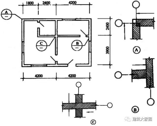 砌筑工程的基础知识及相关工程量计算_10