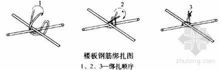 北京某厂房钢筋工程施工方案