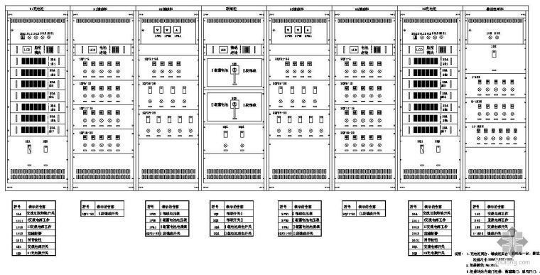 内蒙古某化学工业工程配电柜图纸