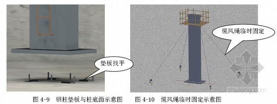 [北京]办公楼屋顶空中花园钢结构安装施工工艺