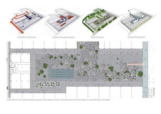 [知名设计公司特辑]走进AECOM的景观规划世界(70套资料在文末)_49