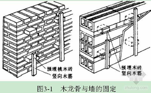 北京某银行研发楼室内装饰工程施工组织设计