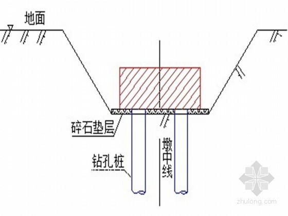 引桥下部结构花瓶式墩施工方案(大体积混凝土 钻孔桩承台)