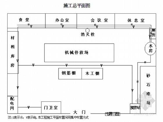 [四川]农村饮水安全工程施工组织设计