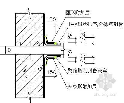 外墙管道及后浇带处防水做法详图