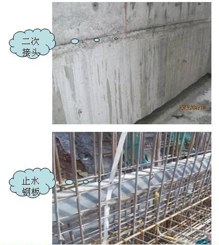 住宅工程防渗漏预控及整治措施(附图丰富)