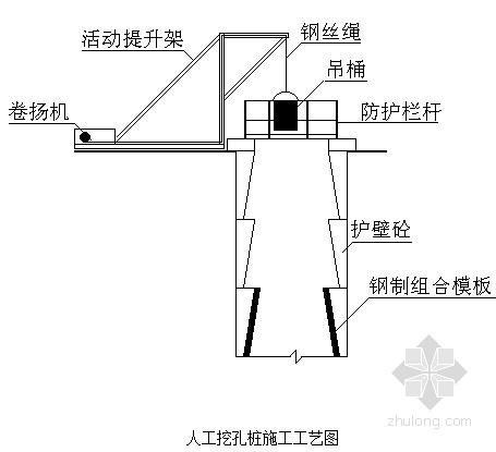 [四川]某灾后重建教学楼人工挖孔桩基础施工方案