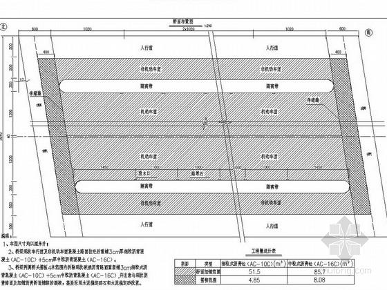 [山东]钢筋混凝土简支斜交板桥加固维修工程施工图设计