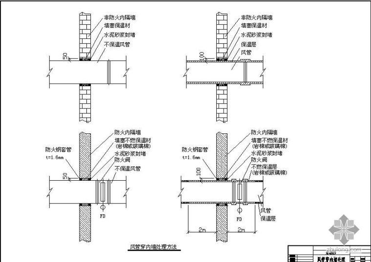 风管穿楼板屋面和墙的大样图