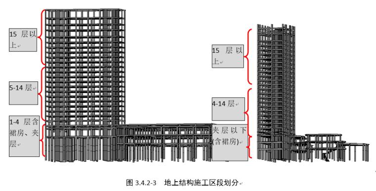 中建八局酒店工程施工组织设计285页(附图丰富)_10