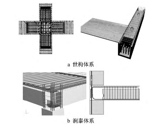 装配式混凝土剪力墙结构阶段性研究成果及应用论文