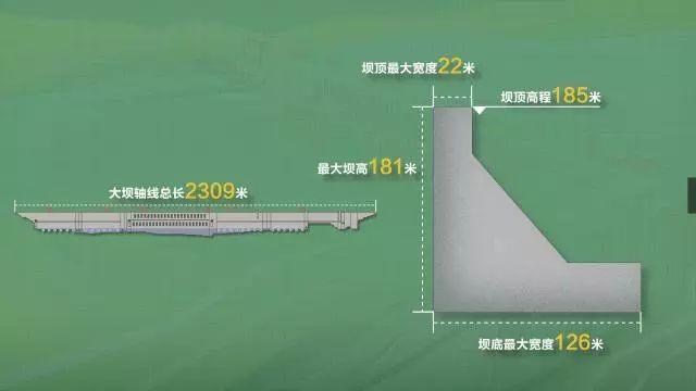 大国重器-三峡水电站工程_13