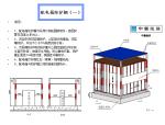 中建安全防护·标志·标识标准化图册(下)