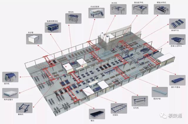 """建筑业变革""""筑基"""":装配式结构施工工艺,造就高品质建筑!"""