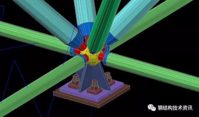 钢结构网格结构支座节点设计详解(理论+实践)