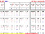 空调工程设备计算表格