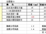 结构设计荷载计算表