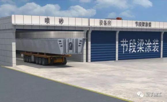 案例欣赏:港珠澳大桥8大关键施工技术_18