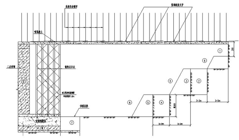 [湖北]高速铁路隧道工程实施性施工组织设计