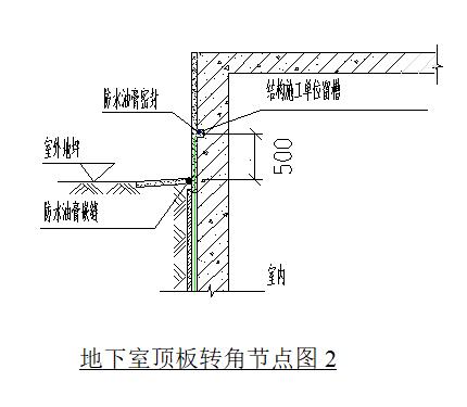 地下室防渗节点施工工艺_13