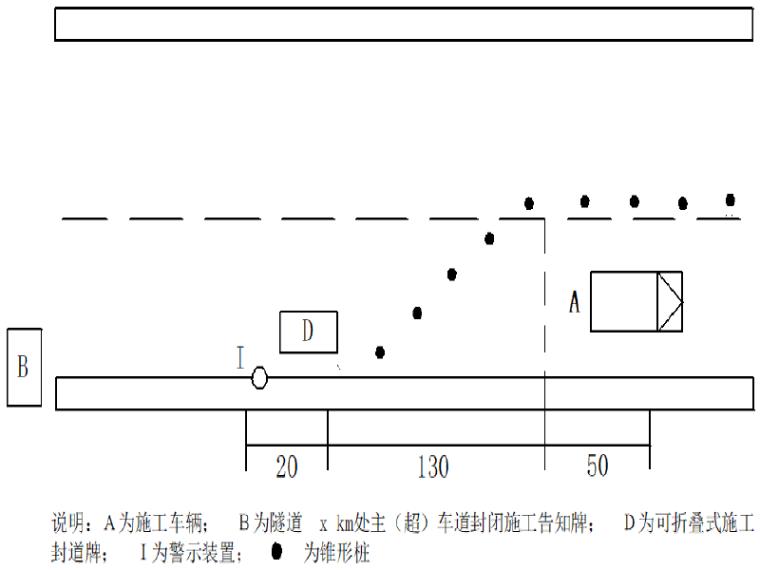 高速公路隧道突发事故应急预案(58页)