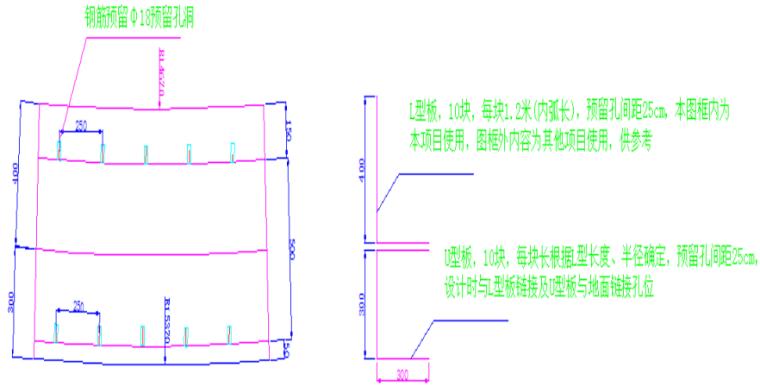 [QC成果]提高隧道仰拱弧形端头施工质量_5