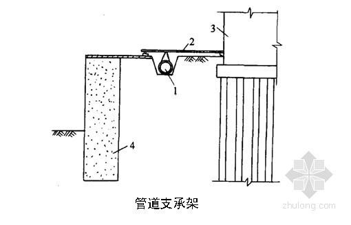 [广东]深基坑边坡支护施工方案(搅拌桩 扁桩 锚杆)
