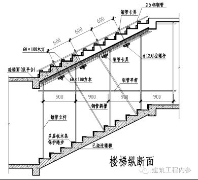 楼梯支模论坛创优(贺卡)-质量交底-筑龙建筑施工干货张v楼梯一技术图片