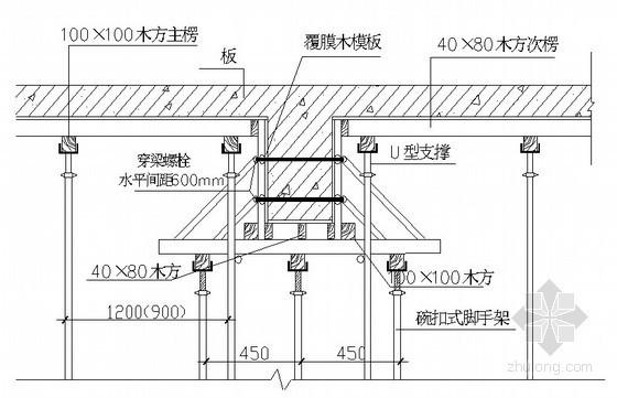 [重庆]超高层办公楼施工组织设计(巴渝杯 中建 LEED-CS)