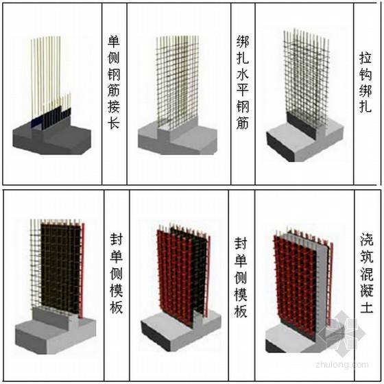 [浙江]框剪结构安置房住宅楼工程施工组织设计(320页 附图多)