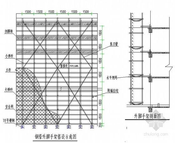 中建工程项目设计优化阶段总结