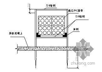 郑州某地下人防工程地下管线加固处理方案