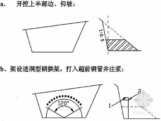[云南]隧道工程施工组织设计(投标)