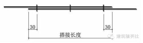 钢筋的工程质量通病及防治措施_17
