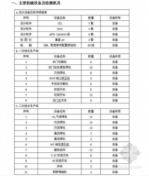 [广东]厂房钢结构工程施工组织设计(压型钢板)